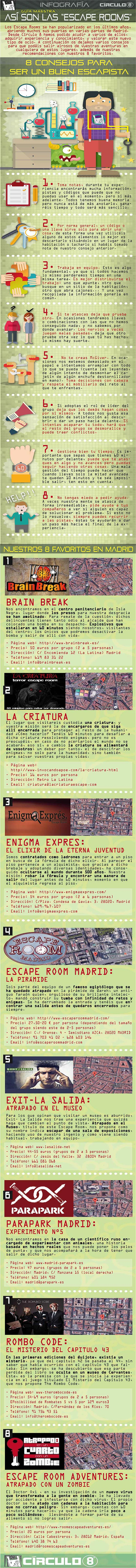 escape-rooms-infografia